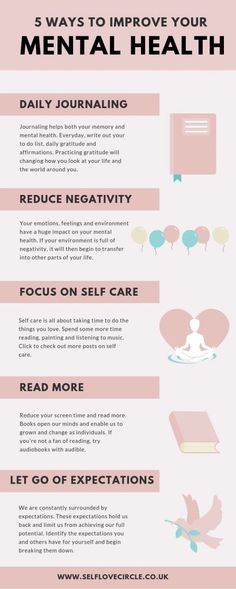 Self-care starts with mental care. Here are 7 Ways to Improve Mental Health - Self Love Circle Mental Health Journal, Mental Health Recovery, Improve Mental Health, Mental Health Awareness, Mental Health At Work, Mental Health Support, Importance Of Mental Health, Positive Mental Health, Mental Health And Wellbeing
