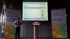 SiteOlytics as seen at Ecommerce Summit