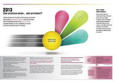 Narrativa del modelo de innovación referente en Europa2