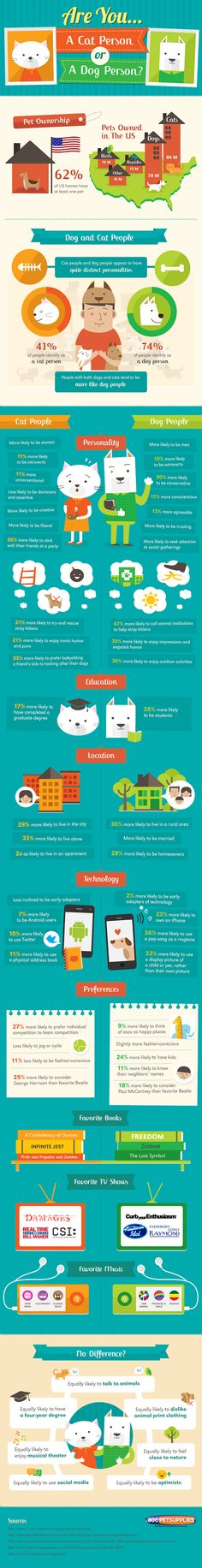 Are you a dog or a cat person? Find it out with this infographic