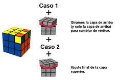 Paso 7: Orientación de los vértices en la capa inferior. Girar 2 vértices.
