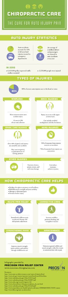 #chiropractic #health Visit http://fidelchiropractic.com for more health tips and info.
