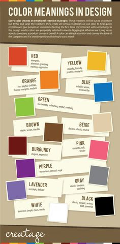 Color Meanings in Design. Be careful what color you use in decorating. It sets the mood for the room.