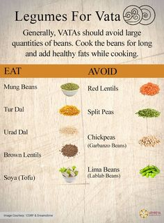You searched for Vata Health Images - Ayurveda Ayurveda Vata, Ayurvedic Healing, Ayurvedic Recipes, Vata Dosha Diet, Image Healthy Food, Healthy Fats, Healthy Recipes, Pitta, Anaerobic Exercise