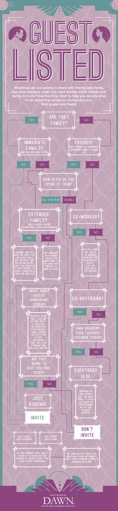 Weddings are occasions to share with friends and family, but what happens when you  can't decide which friends and family to invite? Use this flow chart to help you decide what to do about that stinky co-worker and your third grade best friend.