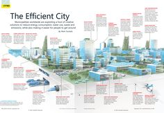 ScientificAmerican_2011-09_TheEfficientCity_74-75.jpg 4,667×3,225 pixels