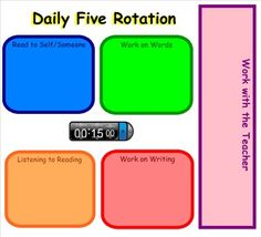 This is a rotation chart you can use for Daily Five literacy centers. There are five slides, each with a timer. All you need to do is add a text box with your students' names.