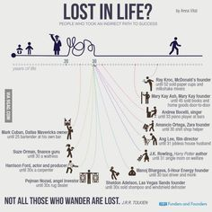 Lost in life? dont worry!