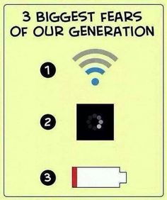 Fears of our Generation 2 Biggest Fears of our Generation.. Low WiFi, Speed and Battery!!
