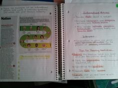 IBTEACHNU Language Arts: Interactive notebooks