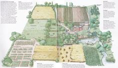 5 Acre Homestead Layout | acre farm layout from Self-Sufficient Life book by john seymour)