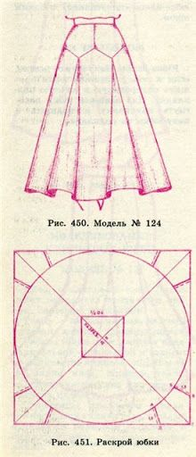 Моделирование юбок - carolincik - Álbuns da web do Picasa - diagram of nearly zero waste fitted skirt pattern. Sewing Hacks, Sewing Tutorials, Sewing Crafts, Sewing Projects, Dress Tutorials, Pattern Cutting, Pattern Making, Sewing Clothes, Diy Clothes