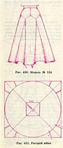 skirt pattern ...