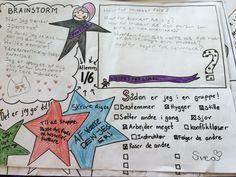 Vi er startet på projektopgave i 4. klasse.  Her får du et indlæg om hvordan, vi har organiseret det, og hvilke mål eleverne har.
