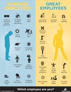Great vs. Average Employee Infographic