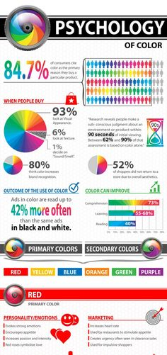 psychology of color! Very interesting...
