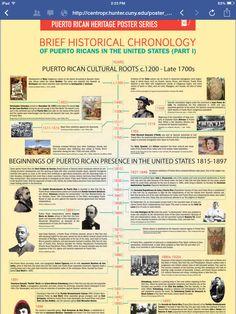 Brief Puerto Rican history