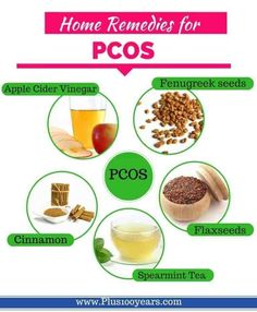 Natural Health Remedies, Herbal Remedies, Home Remedies, Menopause, Pcos Meal Plan, Déséquilibre Hormonal, Polycystic Ovary Syndrome, Polysistic Ovarian Syndrome, Fat Foods