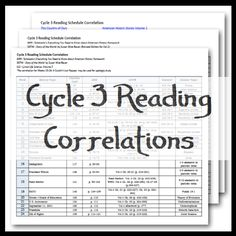 Half-a-Hundred Acre Wood: CC Cycle 3 Resources