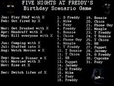 fnaf birthday game...i got kissed by Bolloon Boy...EEEWWWW NO WAY!!!!comment your birthday game