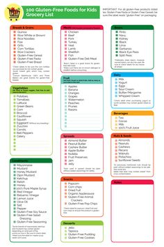 100 Gluten Free Foods for Kids| Grocery List : https://thesolomama.com/100-gluten-free-foods-kids/ Printable is also available for you to download. Keywords: Gluten Free Grocery List, Gluten Free Shopping List
