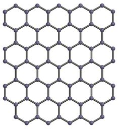 Graphene, the world's wonder material, is dramatically changing several industries.