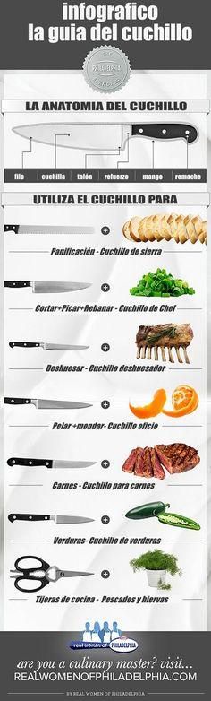 la guia del cuchillo