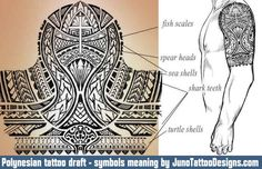 polynesian cross tattoo, polyensian symbol meaning, juno tattoo designs