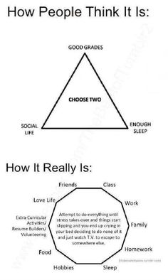 Oh the life of a full time student and employee