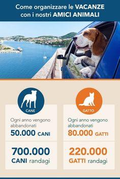 Informazioni utili per le vacanze in compagnia dei nostri amici pelosi - http://www.baubaunews.com/bau-blog/informazioni-utili-per-le-vacanze-in-compagnia-dei-nostri-amici-pelosi/ http://www.baubaunews.com/wp-content/uploads/2015/07/vacanze-animali-690x1024.jpg