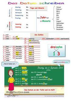 Eine Einladung schreiben - Klasse 2 | Deutsch lernen | Pinterest ...