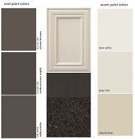 paint colors with baltic brown granite homespirations kitchen in