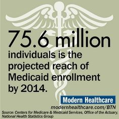 Medicare & Medicaid - Statshots of Modern Healthcare's By the Numbers Supplement: 2012-2013 Edition | ModernHealthcare.com/BTN