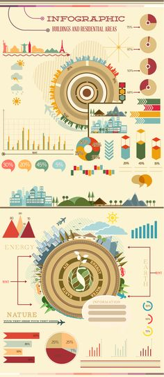 #travel infographics