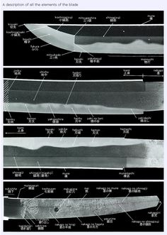 The parts of a Japanese sword blade.