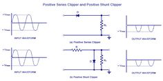 Diode clipper circuits-Positive,Negative Diode Clippers, Biased Clipper circuit, and Combinational Clipper Circuit with circuit diagrams and waveforms. Electronic Engineering, Electrical Engineering, Voltage Divider, Electronic Schematics, Electronics Components, Circuit Diagram, Positive And Negative, Model Trains, Positivity