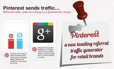 Ние обичаме инфографики и поредната е за силата на Pinterest и как се развива новата социална мания. Колегите  от Internet marketing ни предлкагат интересен материал. Ясно е, че се превръща в сила и за трафика на сайтовете, и като източник на информация. Има толкова много интересни неща, че понякога. когато нямам време да прегледам следваните от мен бордове, се притеснявам, че ще изпусна нещо интересно и ще си остана неинформирана за случващото се :)