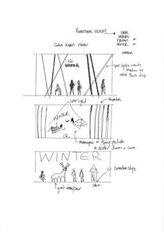 Grate Ideas for concept drawing.