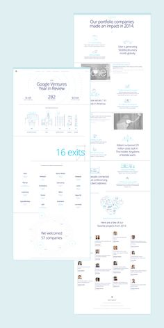 Google Ventures 2014 Year in Review | Fuzzco