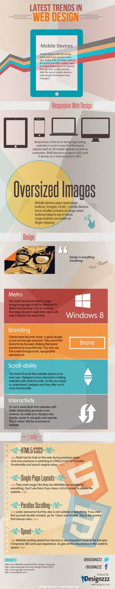 Latest Web Design Trends Infographic by Designzzz #infographic #webdesign