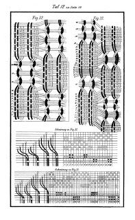 c7d31549614a Weaving Library net  Finsterbusch R. Figuren Dreher (Gauze book) Hand  Weaving