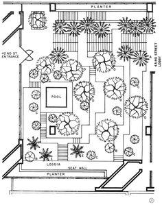 Landscape: Ford Foundation Site Plan