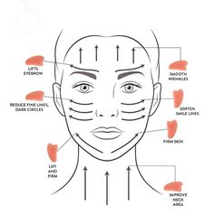 Gua Sha Massage, Face Massage, Massage Oil, Skin Tips, Skin Care Tips, Skin Secrets, Haut Routine, Gua Sha Facial, Gua Sha Tools