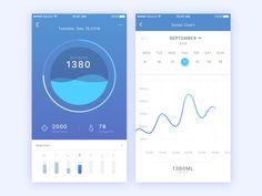 Gesundheits-App - New Ideas App Ui Design, Interface Design, Web Design, Flat Design, Graphic Design, Habit Tracker App, Dashboard Interface, Android App Design