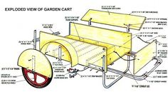 Garden cart design from Mother Earth News.