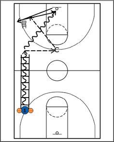0869b9eeb287789427880c6bb6b261da basketball drills girls basketball 13 best train agility speed ladder images agility ladder drills