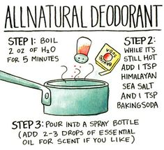 So, back in May I wrote about my deodorant. It worked SO well, until the full heat of summer hit in July. If you're new to to world of natural deodorant, you'll have to detox first. Your skin is so used to relying on unnatural chemicals that block your pores and the natural process –your...