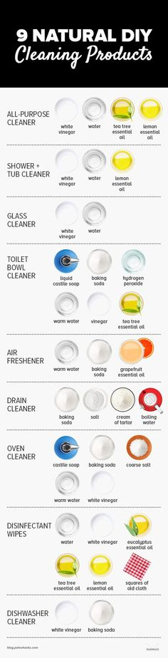 These DIY Homemade Cleaners Recipes will save you lots of money and we have rounded up the best collection with plenty of Pinnable Charts.