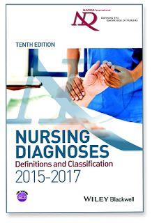 Listado Completo de Diagnósticos NANDA 2015-2017 - Hablemos de Enfermería