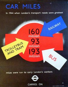 London Transport did its bit. Four posters from 1945 by James Fitton, using striking graphics to present what are, out of context, largely meaningless numbers. London Transport Museum, London Poster, Transportation, Cards Against Humanity, Day, Posters, Graphic Design, Poster, Postres